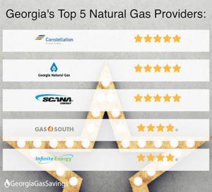 Georgia's Top 5 Natural Gas Companies 2018